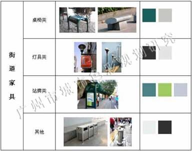广州塔的设计简图