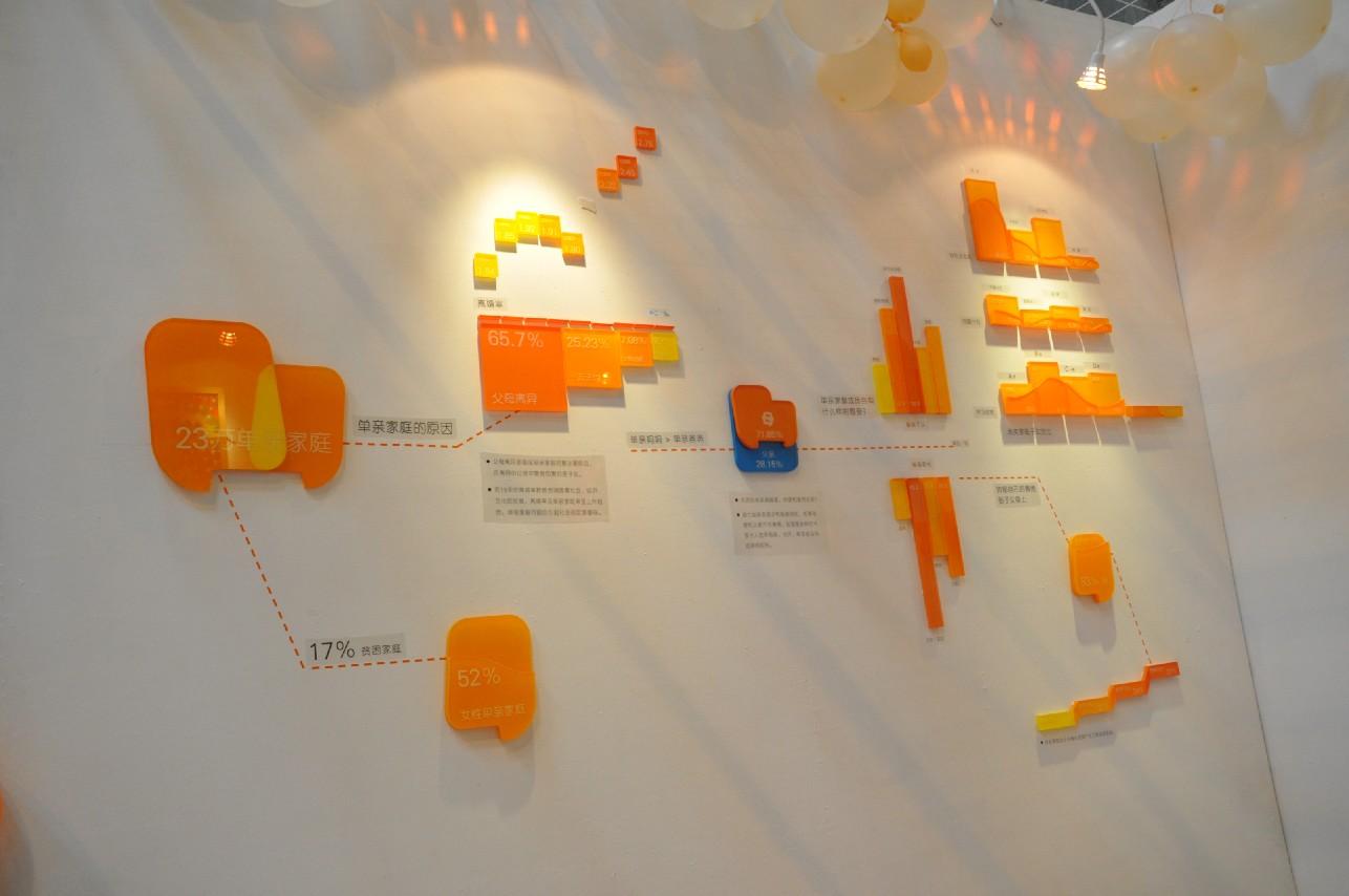 中国美院视觉传达设计作品展